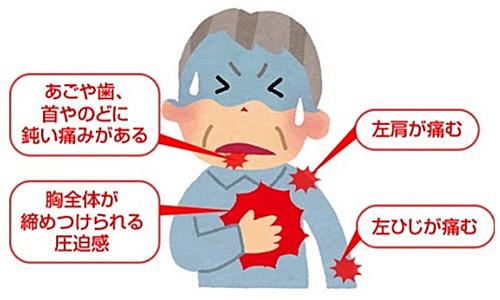 心 虚 と 血性 は 疾患